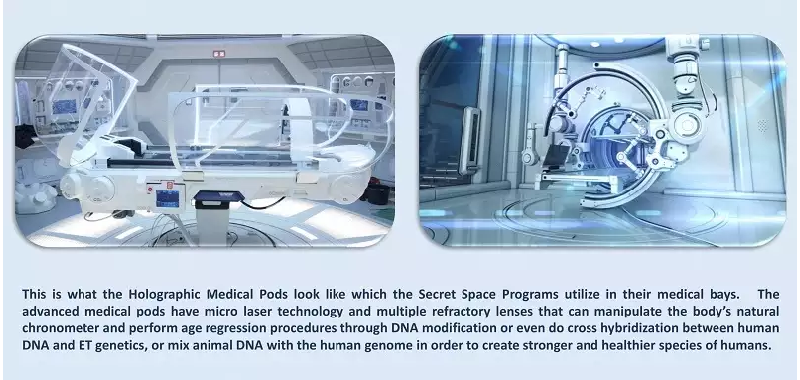 Image samples of medical beds